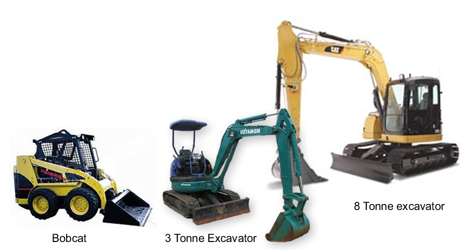 bobcat hire company in Perth